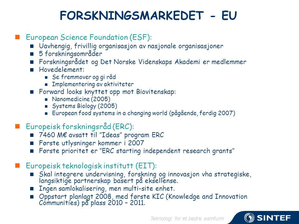 Teknologi for et bedre samfunn FORSKNINGSMARKEDET - EU  European Science Foundation (ESF):  Uavhengig, frivillig organisasjon av nasjonale organisas