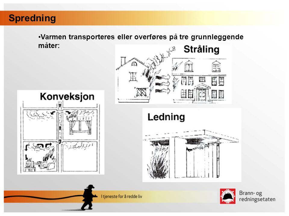 Spredning •Varmen transporteres eller overføres på tre grunnleggende måter:
