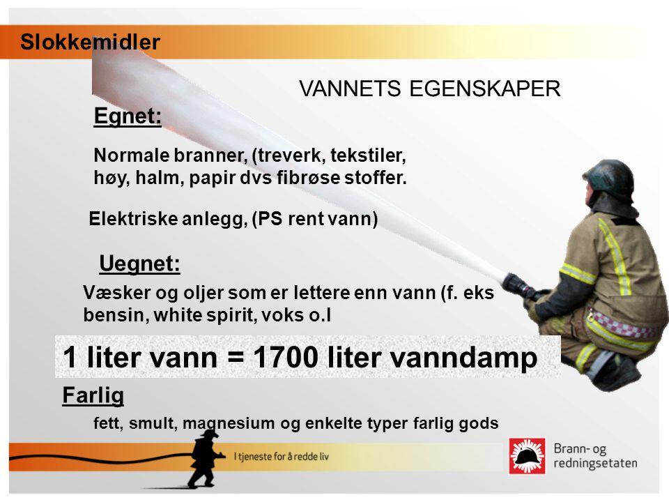 VANNETS EGENSKAPER Egnet: Normale branner, (treverk, tekstiler, høy, halm, papir dvs fibrøse stoffer. Elektriske anlegg, (PS rent vann) Uegnet: Væsker