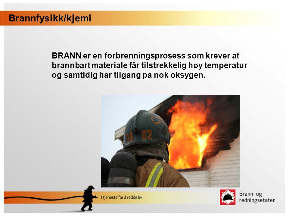 Brannfysikk/kjemi BRANN er en forbrenningsprosess som krever at brannbart materiale får tilstrekkelig høy temperatur og samtidig har tilgang på nok ok