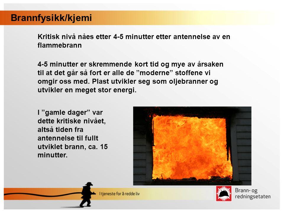 Kritisk nivå nåes etter 4-5 minutter etter antennelse av en flammebrann 4-5 minutter er skremmende kort tid og mye av årsaken til at det går så fort e