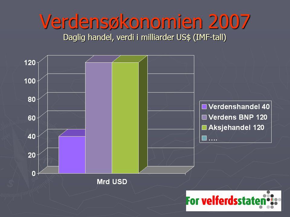 Verdensøkonomien 2007 Daglig handel, verdi i milliarder US$ (IMF-tall)