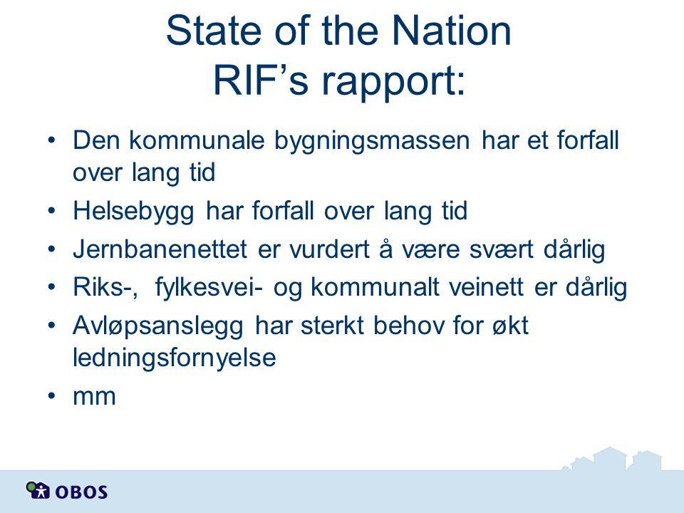 State of the Nation RIF's rapport: •Den kommunale bygningsmassen har et forfall over lang tid •Helsebygg har forfall over lang tid •Jernbanenettet er
