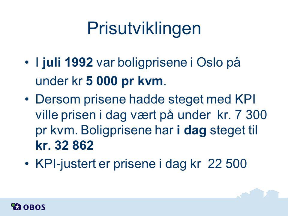 Prisutviklingen •I juli 1992 var boligprisene i Oslo på under kr 5 000 pr kvm. •Dersom prisene hadde steget med KPI ville prisen i dag vært på under k