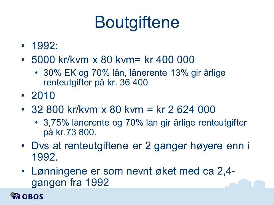 Boutgiftene •1992: •5000 kr/kvm x 80 kvm= kr 400 000 •30% EK og 70% lån, lånerente 13% gir årlige renteutgifter på kr. 36 400 •2010 •32 800 kr/kvm x 8