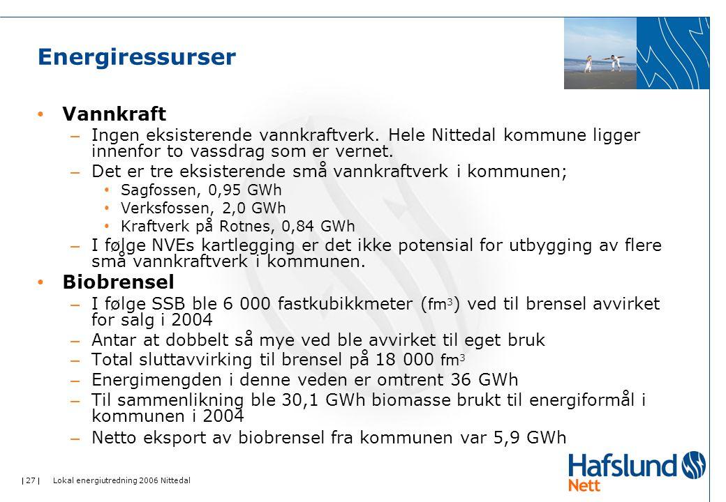  27  Lokal energiutredning 2006 Nittedal Energiressurser • Vannkraft – Ingen eksisterende vannkraftverk. Hele Nittedal kommune ligger innenfor to va