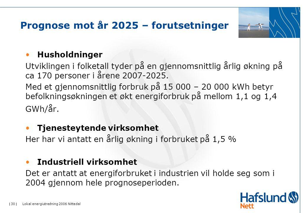 30  Lokal energiutredning 2006 Nittedal Prognose mot år 2025 – forutsetninger •Husholdninger Utviklingen i folketall tyder på en gjennomsnittlig år