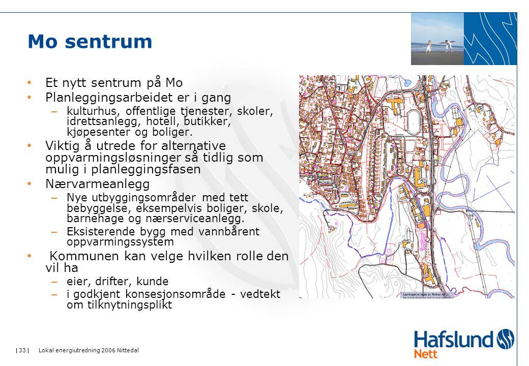  33  Lokal energiutredning 2006 Nittedal Mo sentrum • Et nytt sentrum på Mo • Planleggingsarbeidet er i gang – kulturhus, offentlige tjenester, skol