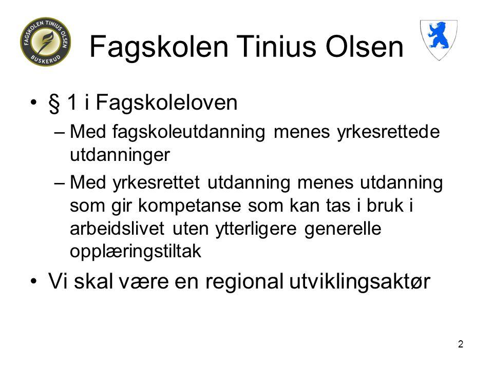 Fagskolen Tinius Olsen •§ 1 i Fagskoleloven –Med fagskoleutdanning menes yrkesrettede utdanninger –Med yrkesrettet utdanning menes utdanning som gir k