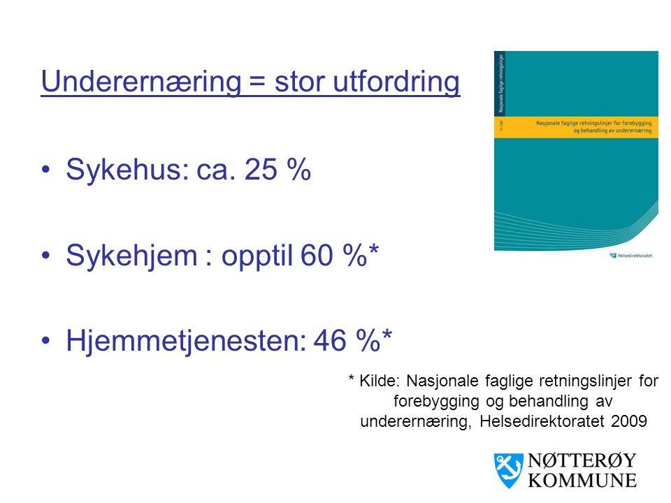 Underernæring = stor utfordring •Sykehus: ca. 25 % •Sykehjem : opptil 60 %* •Hjemmetjenesten: 46 %* * Kilde: Nasjonale faglige retningslinjer for fore