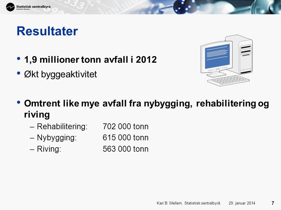 29. januar 2014Kari B. Mellem, Statistisk sentralbyrå 7 Resultater • 1,9 millioner tonn avfall i 2012 • Økt byggeaktivitet • Omtrent like mye avfall f