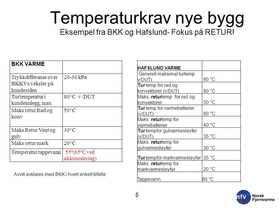 Temperaturkrav nye bygg Eksempel fra BKK og Hafslund- Fokus på RETUR! 5 HAFSLUND VARME Generell maksimal turtemp v/DUT) 80 °C Tur temp for rad og konv