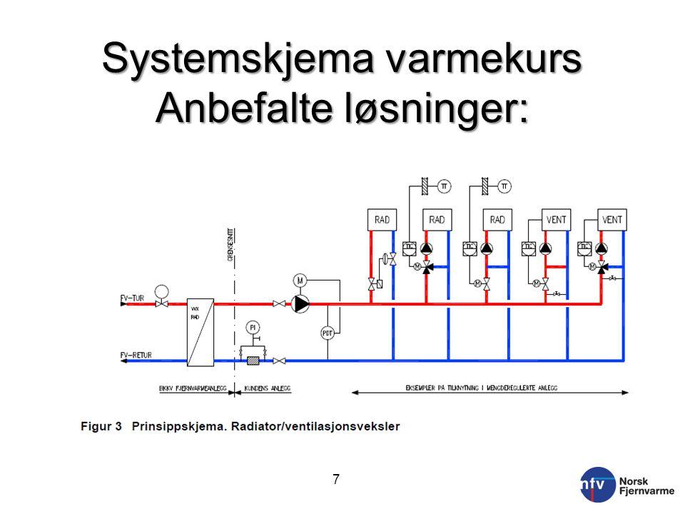 Systemskjema varmekurs Anbefalte løsninger: 7