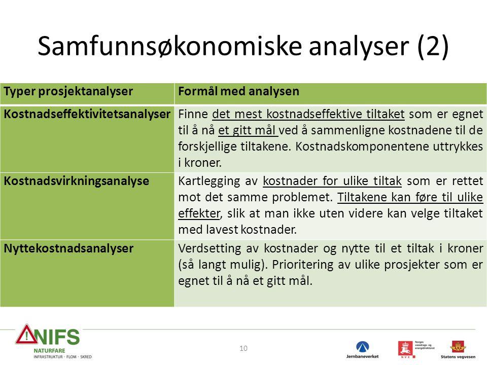 Samfunnsøkonomiske analyser (2) 10 Typer prosjektanalyserFormål med analysen KostnadseffektivitetsanalyserFinne det mest kostnadseffektive tiltaket so