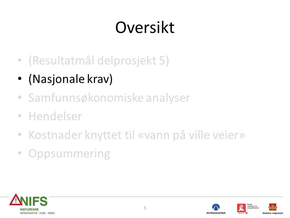 Flomhendelse i Gudbrandsdalen mai 2013 – Kostnader i sum 26 PostBeskrivelseBeløp (mill.