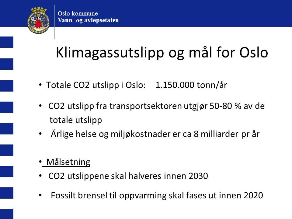 Oslo kommune Vann- og avløpsetaten Klimagassutslipp og mål for Oslo • Totale CO2 utslipp i Oslo: 1.150.000 tonn/år • CO2 utslipp fra transportsektoren
