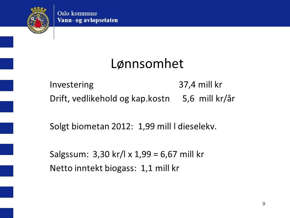 Oslo kommune Vann- og avløpsetaten Lønnsomhet Investering 37,4 mill kr Drift, vedlikehold og kap.kostn 5,6 mill kr/år Solgt biometan 2012: 1,99 mill l
