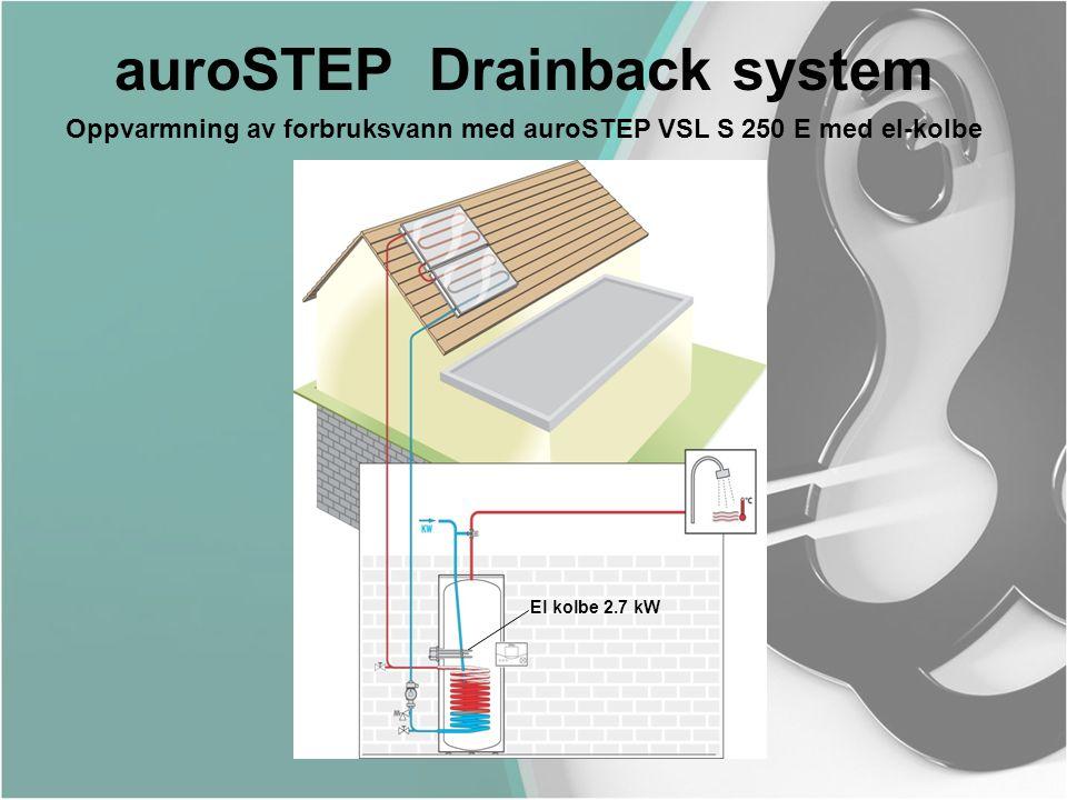 Oppvarmning av forbruksvann med auroSTEP VSL S 250 E med el-kolbe El kolbe 2.7 kW auroSTEP Drainback system