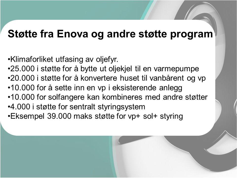 Støtte fra Enova og andre støtte program •Klimaforliket utfasing av oljefyr. •25.000 i støtte for å bytte ut oljekjel til en varmepumpe •20.000 i støt