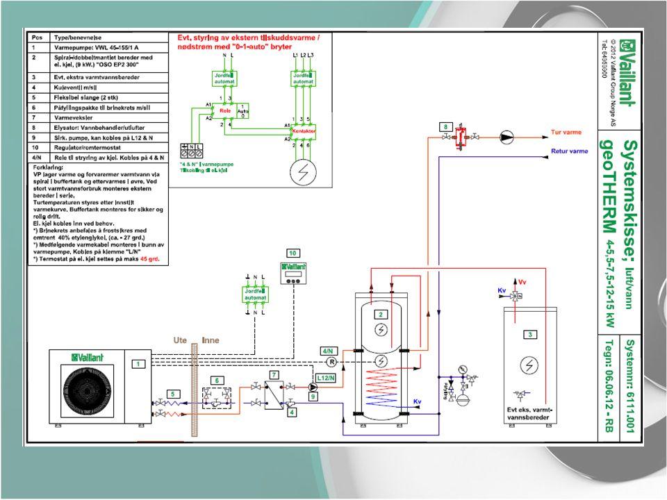 Vaillant 3,5kW Varmepumpe Vegghengt i kombinasjon med Moduler for vv pri og tilskudd Væske/Vann: 100m jordkollektor eller 60m borrehull Luft/Vann Eget luft aggregat i kjeller/loft med 200mm kanaler kommer i 2014