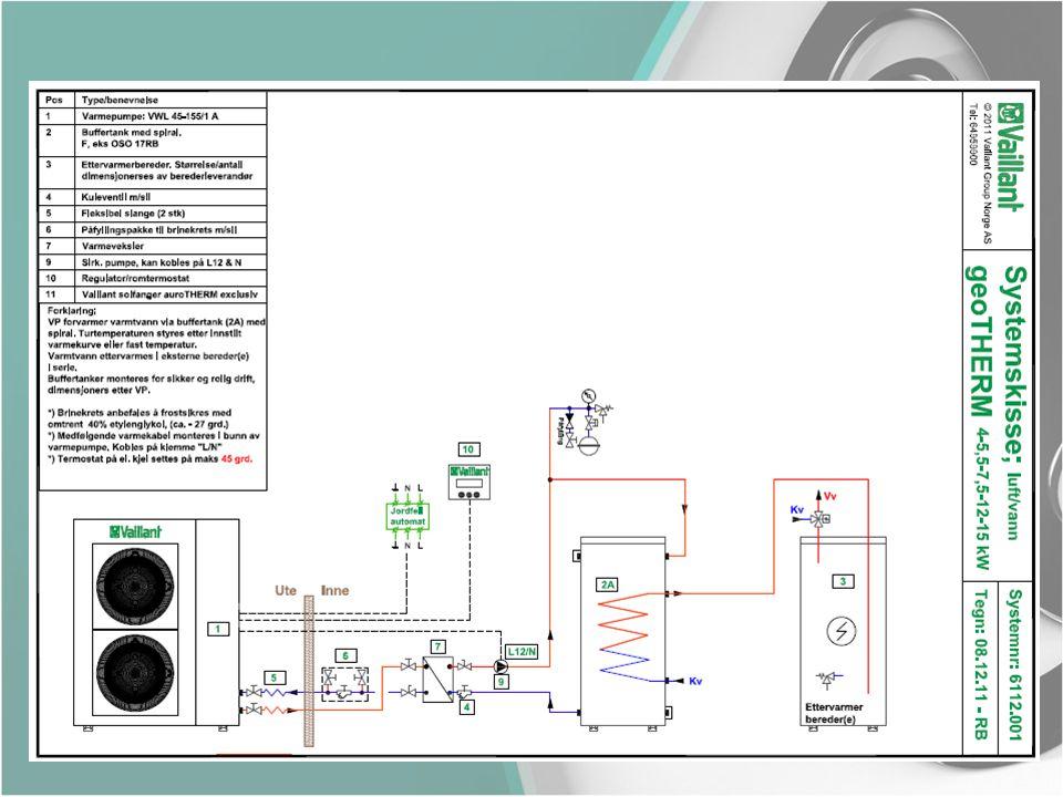 Varmepumpe – geoTHERM væske vann 6-46 kW