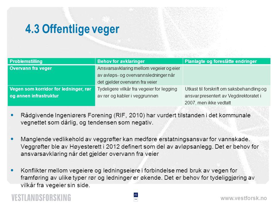 www.vestforsk.no 4.3 Offentlige veger  Rådgivende Ingeniørers Forening (RIF, 2010) har vurdert tilstanden i det kommunale vegnettet som dårlig, og tendensen som negativ.