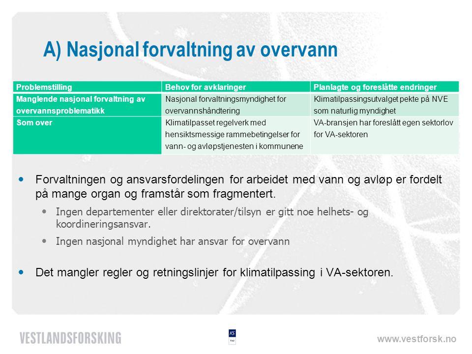 www.vestforsk.no A) Nasjonal forvaltning av overvann  Forvaltningen og ansvarsfordelingen for arbeidet med vann og avløp er fordelt på mange organ og framstår som fragmentert.