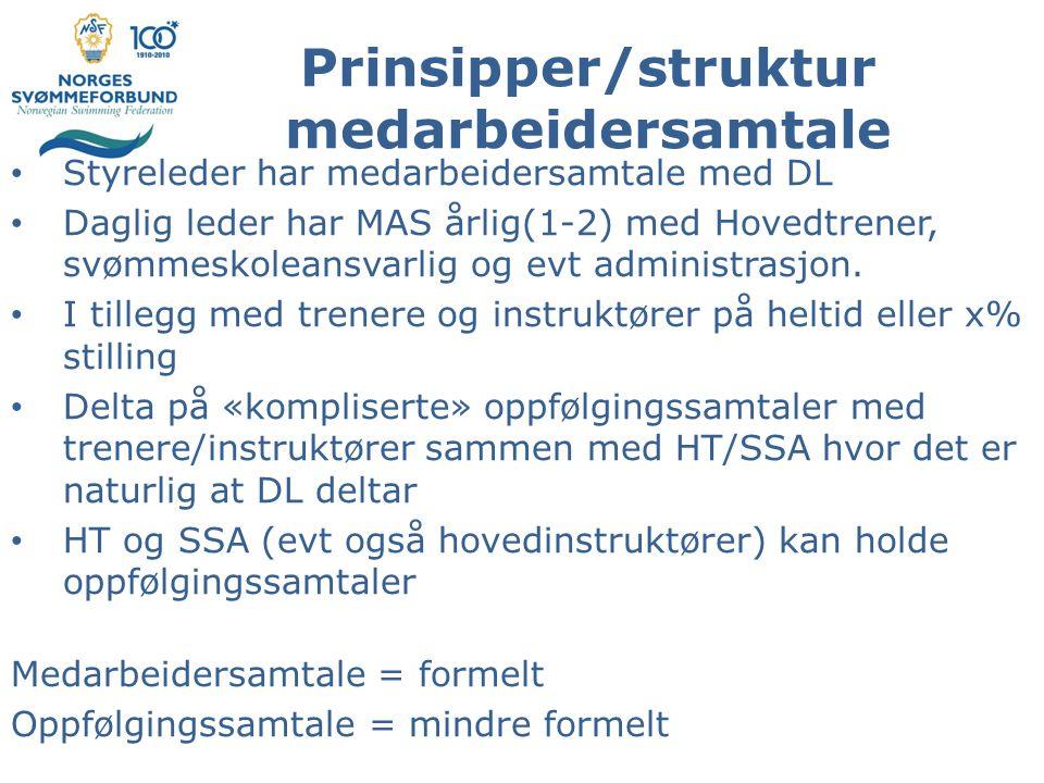 Prinsipper/struktur medarbeidersamtale • Styreleder har medarbeidersamtale med DL • Daglig leder har MAS årlig(1-2) med Hovedtrener, svømmeskoleansvarlig og evt administrasjon.