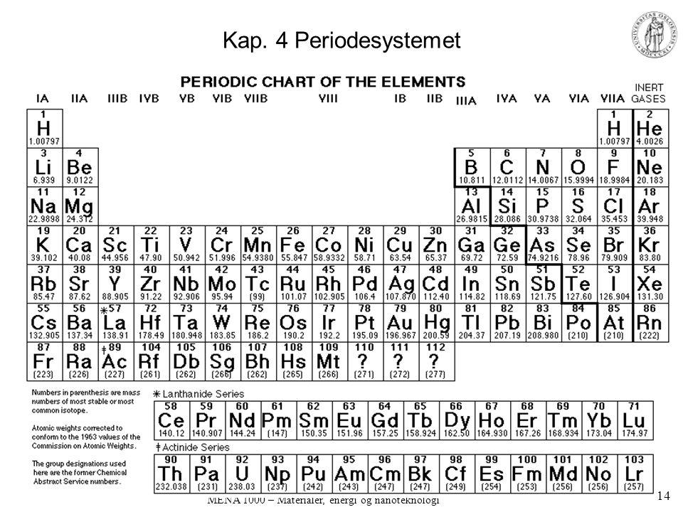 Kap. 4 Periodesystemet MENA 1000 – Materialer, energi og nanoteknologi 14