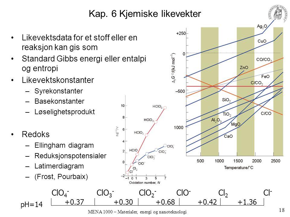 Kap. 6 Kjemiske likevekter •Likevektsdata for et stoff eller en reaksjon kan gis som •Standard Gibbs energi eller entalpi og entropi •Likevektskonstan
