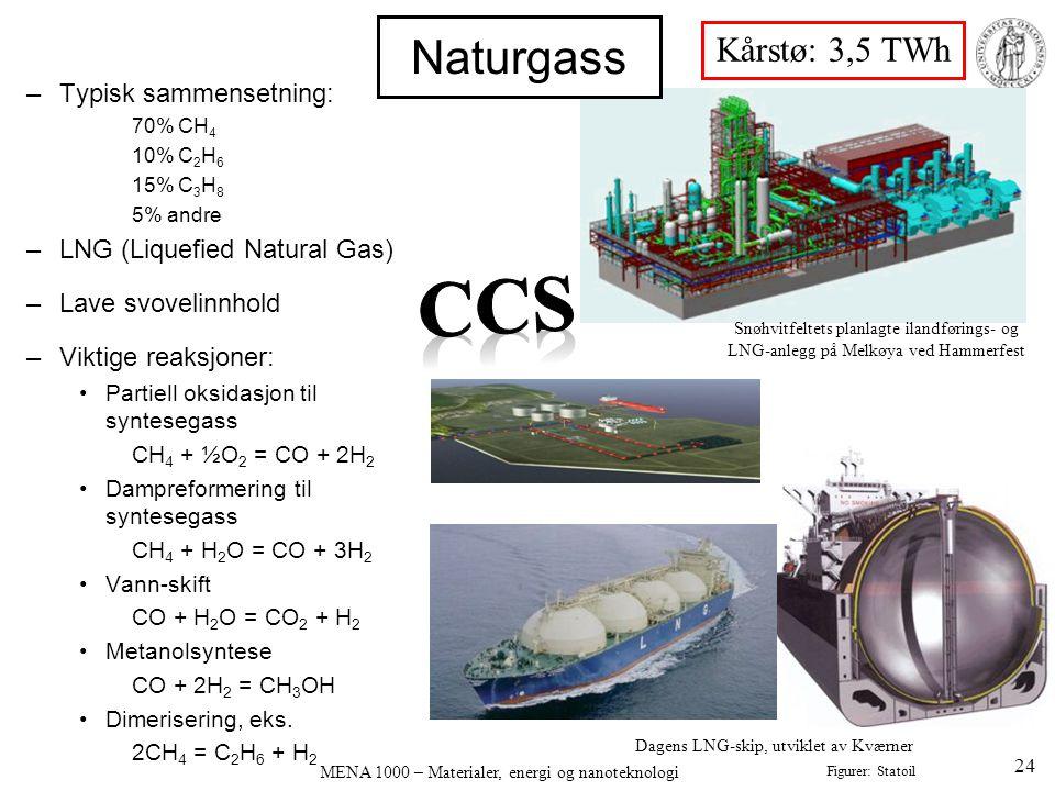 MENA 1000 – Materialer, energi og nanoteknologi –Typisk sammensetning: 70% CH 4 10% C 2 H 6 15% C 3 H 8 5% andre –LNG (Liquefied Natural Gas) –Lave svovelinnhold –Viktige reaksjoner: •Partiell oksidasjon til syntesegass CH 4 + ½O 2 = CO + 2H 2 •Dampreformering til syntesegass CH 4 + H 2 O = CO + 3H 2 •Vann-skift CO + H 2 O = CO 2 + H 2 •Metanolsyntese CO + 2H 2 = CH 3 OH •Dimerisering, eks.