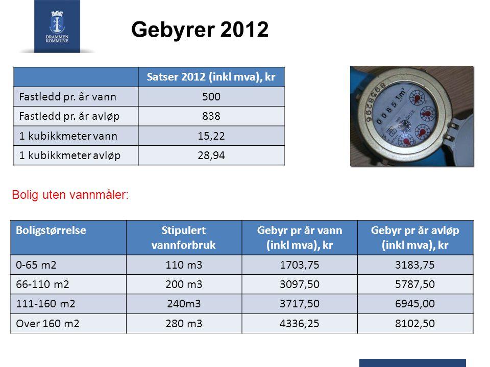 Gebyrer 2012 Satser 2012 (inkl mva), kr Fastledd pr. år vann500 Fastledd pr. år avløp838 1 kubikkmeter vann15,22 1 kubikkmeter avløp28,94 12. Endringe