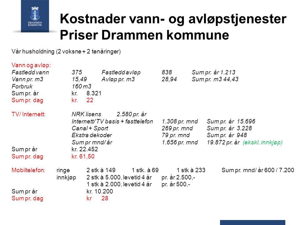 Kostnader vann- og avløpstjenester Priser Drammen kommune Vår husholdning (2 voksne + 2 tenåringer) Vann og avløp: Fastledd vann375Fastledd avløp838Sum pr.