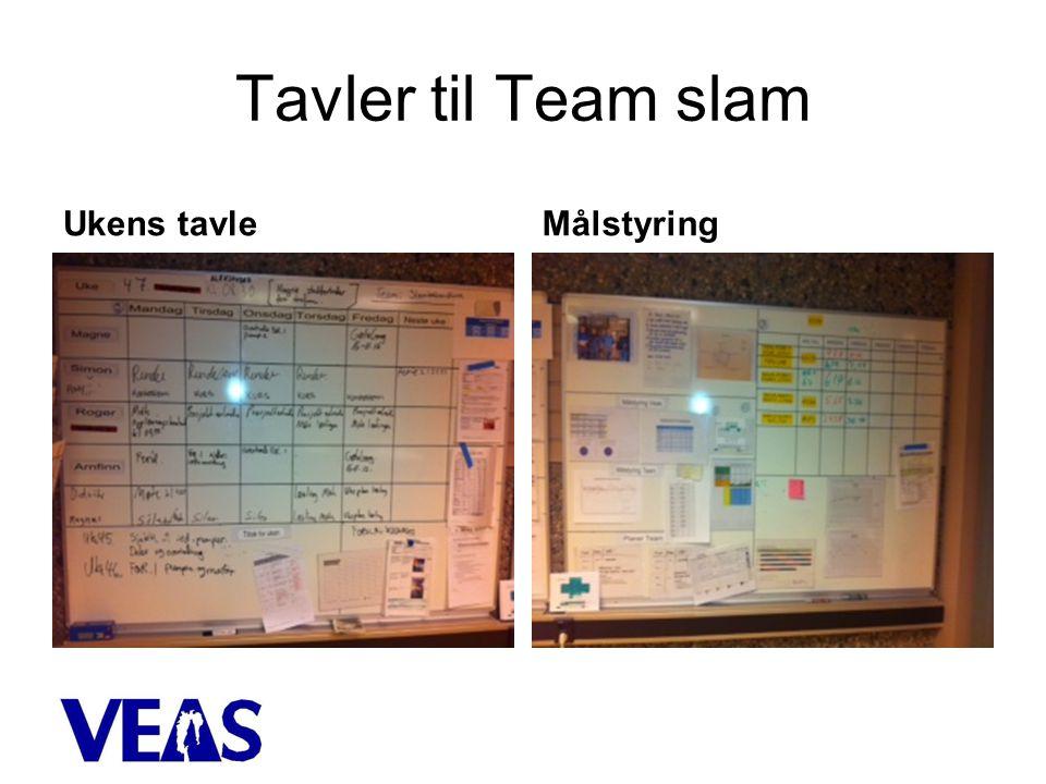 Tavler til Team slam Ukens tavleMålstyring