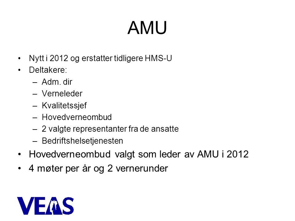 AMU •Nytt i 2012 og erstatter tidligere HMS-U •Deltakere: –Adm.
