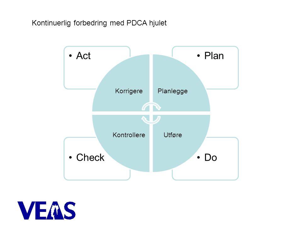 •Do•Check •Plan•Act KorrigerePlanlegge UtføreKontrollere Kontinuerlig forbedring med PDCA hjulet