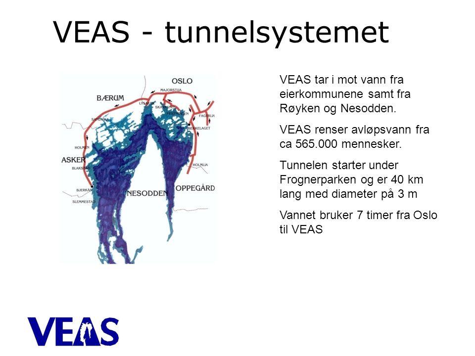 VEAS - tunnelsystemet VEAS tar i mot vann fra eierkommunene samt fra Røyken og Nesodden.