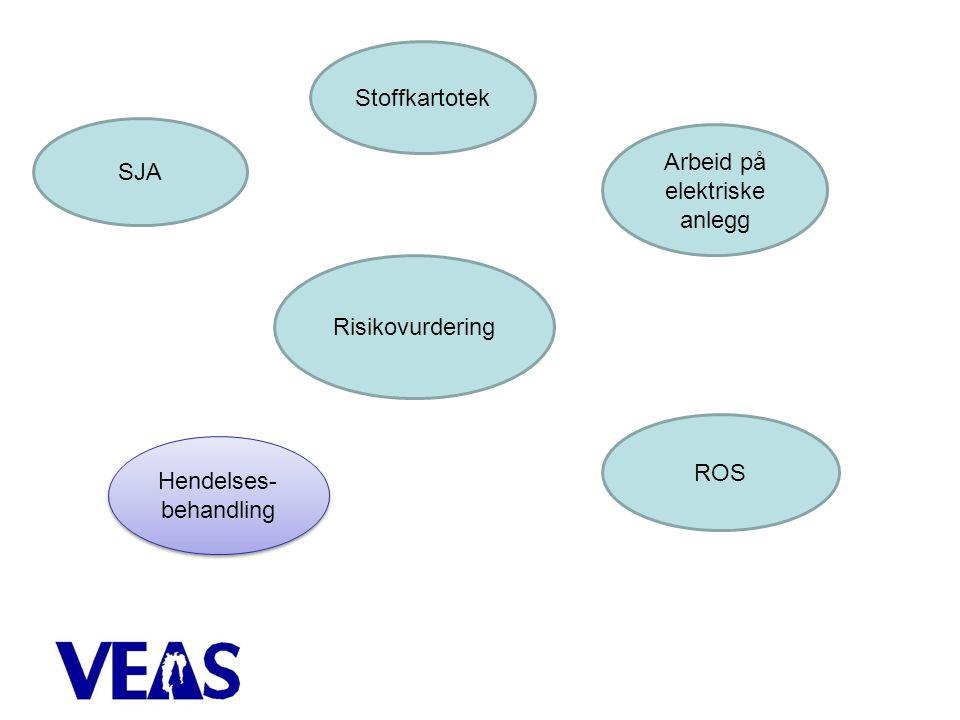 Risikovurdering SJA Stoffkartotek ROS Hendelses- behandling Arbeid på elektriske anlegg