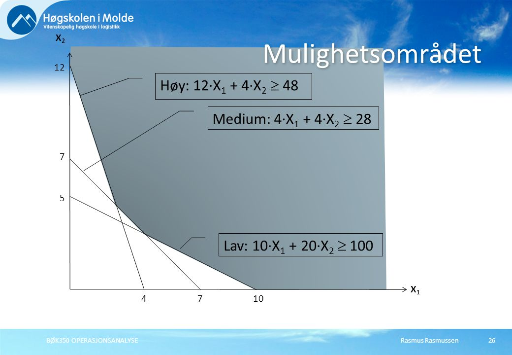 Rasmus Rasmussen26 Mulighetsområdet X1X1 X2X2 7 Medium: 4·X 1 + 4·X 2  28 Høy: 12·X 1 + 4·X 2  48 BØK350 OPERASJONSANALYSE 7 4 12 Lav: 10·X 1 + 20·X 2  100 10 5