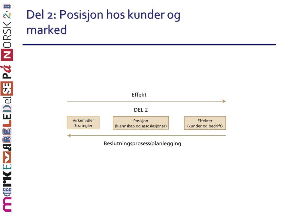 Del 2: Posisjon hos kunder og marked