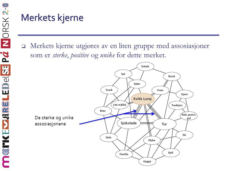 Merkets kjerne  Merkets kjerne utgjøres av en liten gruppe med assosiasjoner som er sterke, positive og unike for dette merket. De sterke og unike as