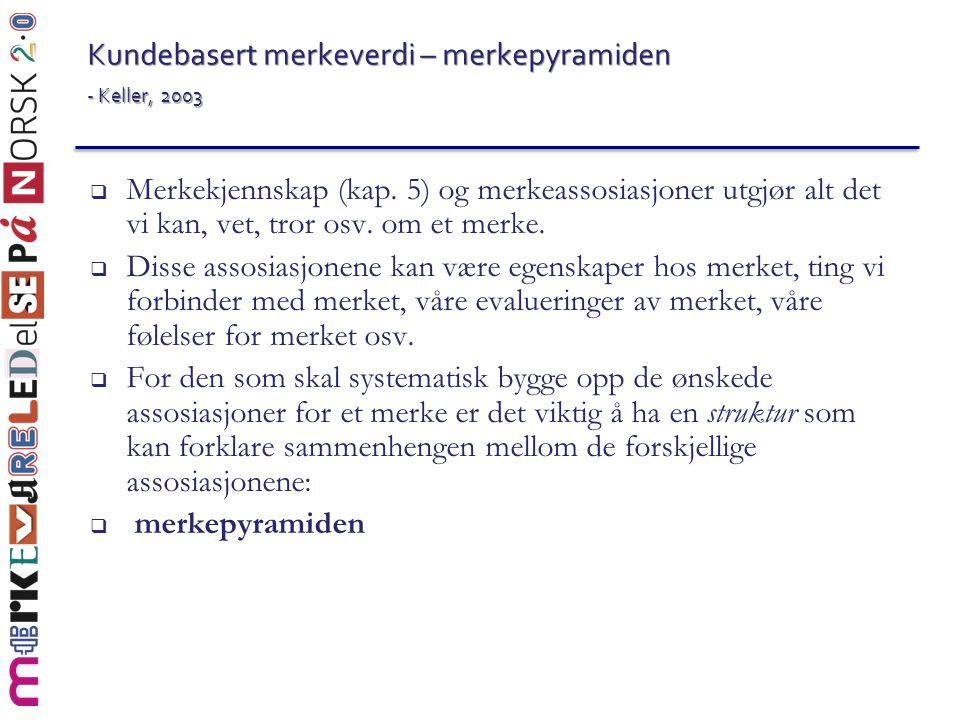 Kundebasert merkeverdi – merkepyramiden - Keller, 2003  Merkekjennskap (kap. 5) og merkeassosiasjoner utgjør alt det vi kan, vet, tror osv. om et mer