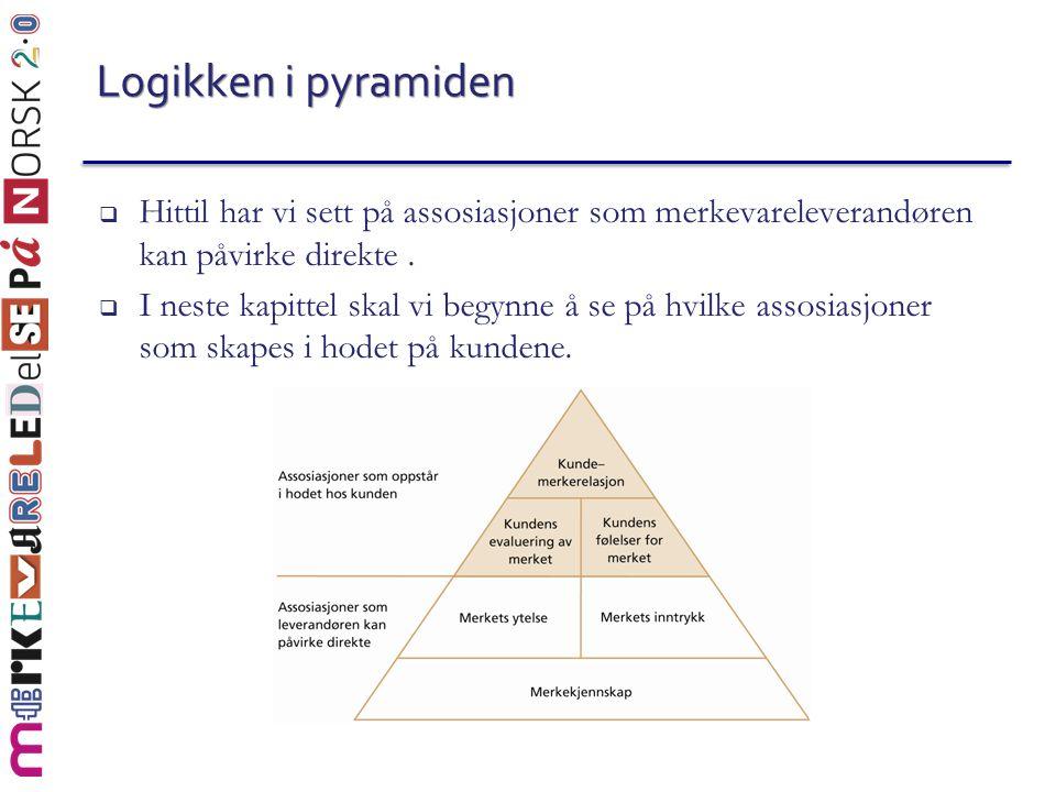Logikken i pyramiden  Hittil har vi sett på assosiasjoner som merkevareleverandøren kan påvirke direkte.  I neste kapittel skal vi begynne å se på h