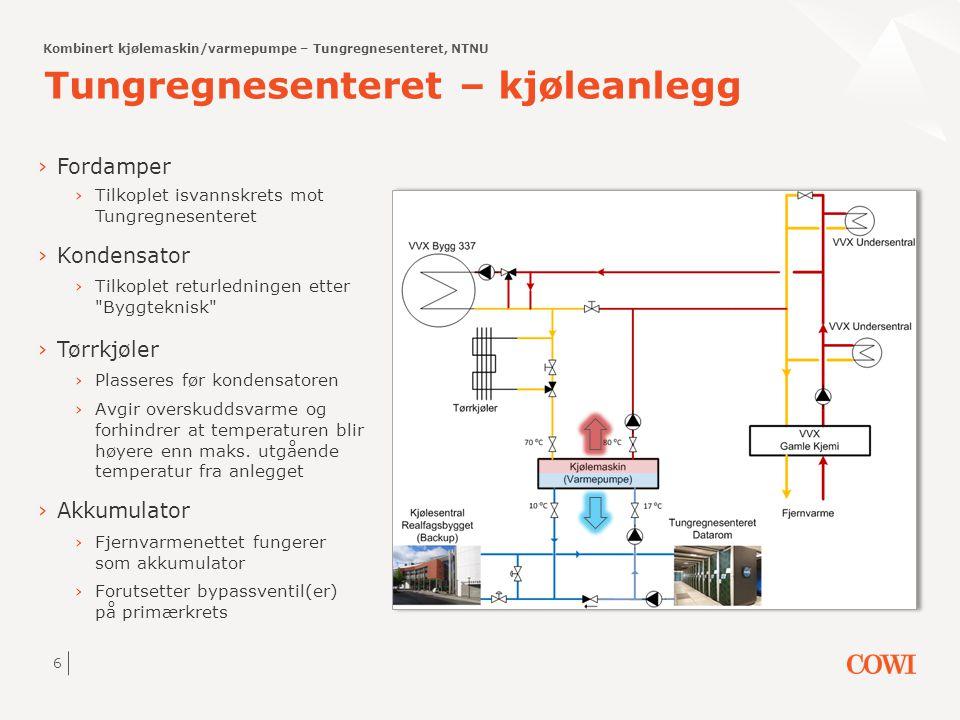 7 Tungregnesenteret – kjøleanlegg Nytt anleggEkst.