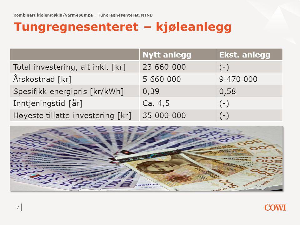 7 Tungregnesenteret – kjøleanlegg Nytt anleggEkst. anlegg Total investering, alt inkl. [kr]23 660 000(-) Årskostnad [kr]5 660 0009 470 000 Spesifikk e