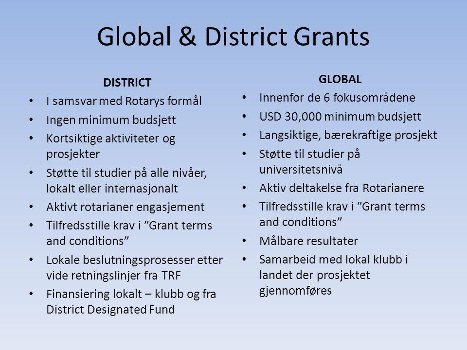 Global & District Grants DISTRICT • I samsvar med Rotarys formål • Ingen minimum budsjett • Kortsiktige aktiviteter og prosjekter • Støtte til studier på alle nivåer, lokalt eller internasjonalt • Aktivt rotarianer engasjement • Tilfredsstille krav i Grant terms and conditions • Lokale beslutningsprosesser etter vide retningslinjer fra TRF • Finansiering lokalt – klubb og fra District Designated Fund GLOBAL • Innenfor de 6 fokusområdene • USD 30,000 minimum budsjett • Langsiktige, bærekraftige prosjekt • Støtte til studier på universitetsnivå • Aktiv deltakelse fra Rotarianere • Tilfredsstille krav i Grant terms and conditions • Målbare resultater • Samarbeid med lokal klubb i landet der prosjektet gjennomføres