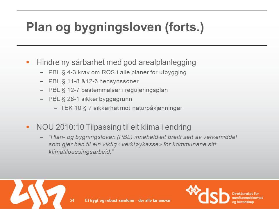 Plan og bygningsloven (forts.)  Hindre ny sårbarhet med god arealplanlegging –PBL § 4-3 krav om ROS i alle planer for utbygging –PBL § 11-8 &12-6 hensynssoner –PBL § 12-7 bestemmelser i reguleringsplan –PBL § 28-1 sikker byggegrunn –TEK 10 § 7 sikkerhet mot naturpåkjenninger  NOU 2010:10 Tilpassing til eit klima i endring – Plan- og bygningsloven (PBL) inneheld eit breitt sett av verkemiddel som gjer han til ein viktig «verktøykasse» for kommunane sitt klimatilpassingsarbeid. Et trygt og robust samfunn - der alle tar ansvar24