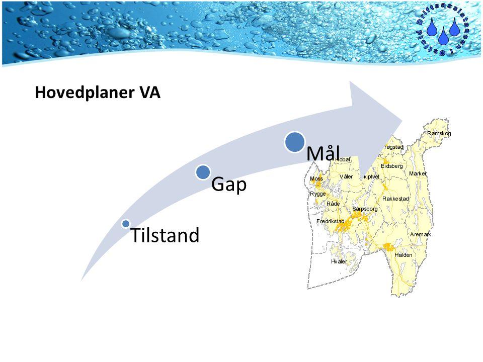 Hovedplaner VA Tilstand Gap Mål