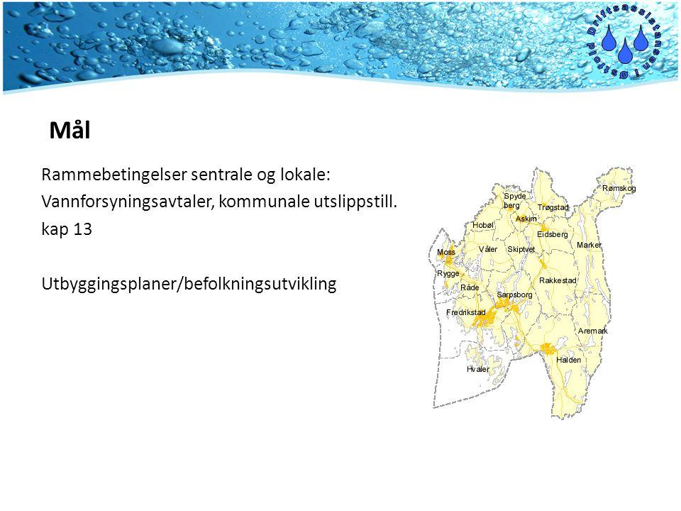 Mål Rammebetingelser sentrale og lokale: Vannforsyningsavtaler, kommunale utslippstill.