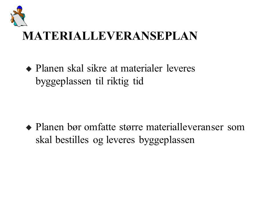 MATERIALLEVERANSEPLAN u Planen skal sikre at materialer leveres byggeplassen til riktig tid u Planen bør omfatte større materialleveranser som skal be